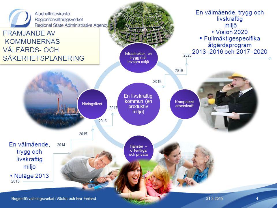 En livskraftig kommun (en produktiv miljö) Infrastruktur, en trygg och trivsam miljö Kompetent arbetskraft Tjänster – offentliga och privata Näringsli