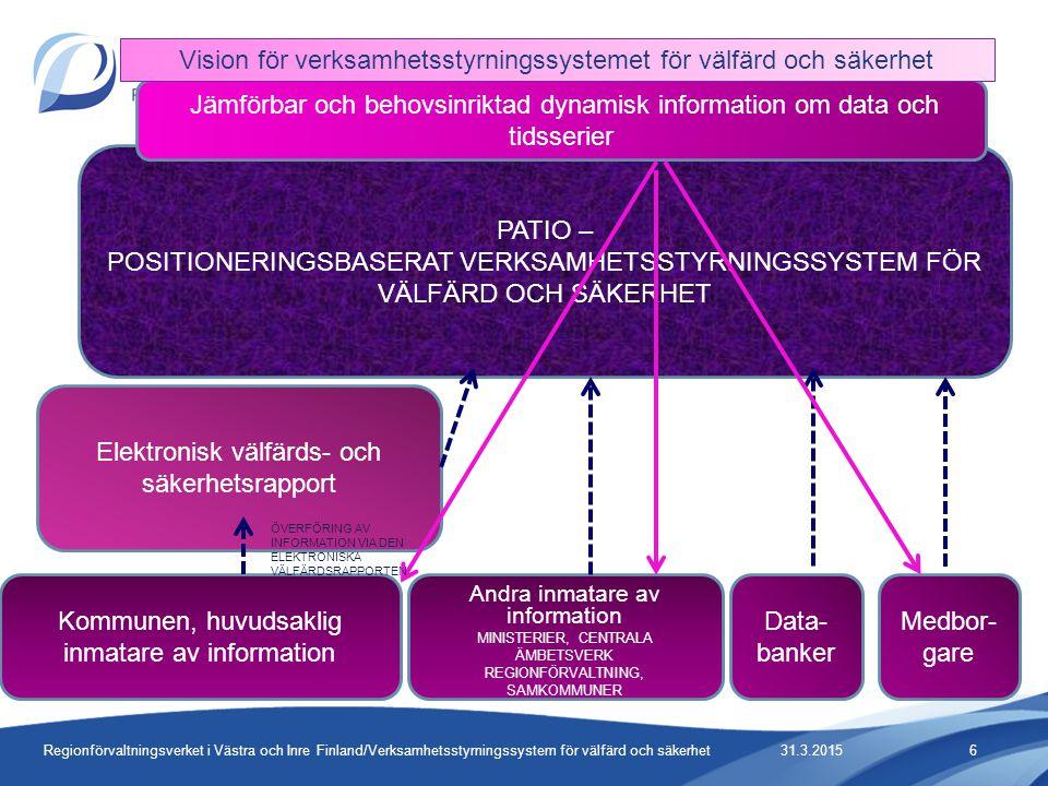 31.3.2015Regionförvaltningsverket i Västra och Inre Finland/Verksamhetsstyrningssystem för välfärd och säkerhet6 Kommunen, huvudsaklig inmatare av information Andra inmatare av information MINISTERIER, CENTRALA ÄMBETSVERK REGIONFÖRVALTNING, SAMKOMMUNER Elektronisk välfärds- och säkerhetsrapport Medbor- gare PATIO – POSITIONERINGSBASERAT VERKSAMHETSSTYRNINGSSYSTEM FÖR VÄLFÄRD OCH SÄKERHET Jämförbar och behovsinriktad dynamisk information om data och tidsserier Data- banker ÖVERFÖRING AV INFORMATION VIA DEN ELEKTRONISKA VÄLFÄRDSRAPPORTEN Vision för verksamhetsstyrningssystemet för välfärd och säkerhet