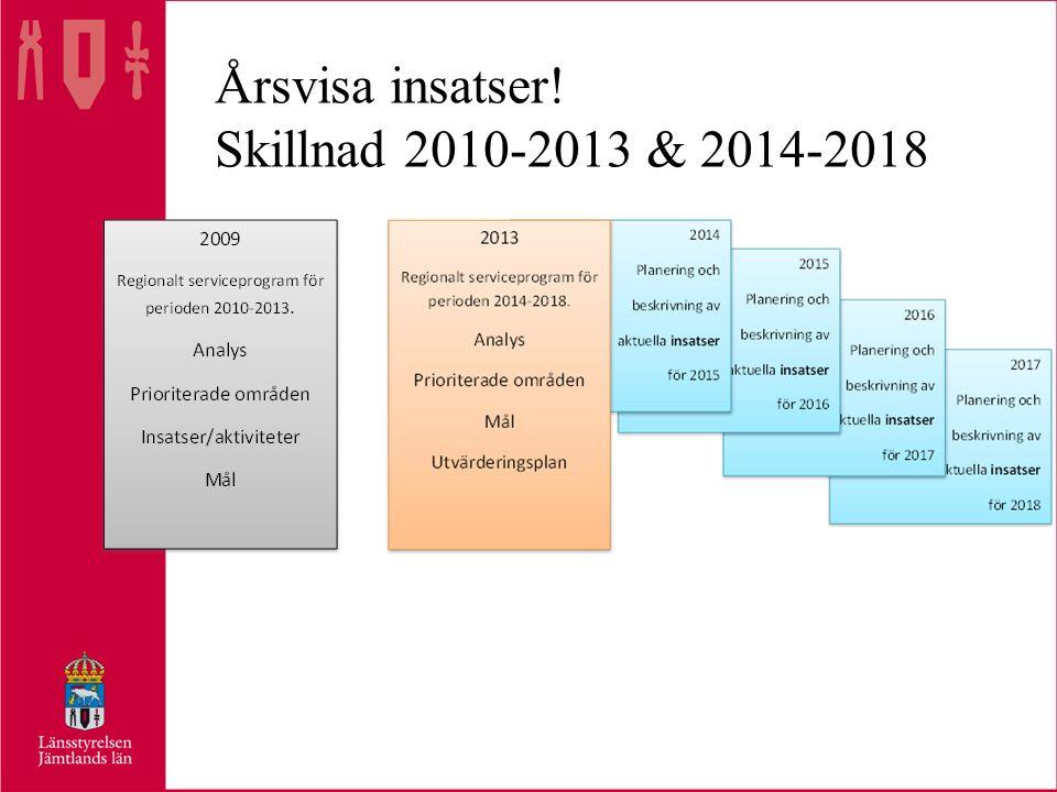 Årsvisa insatser! Skillnad 2010-2013 & 2014-2018