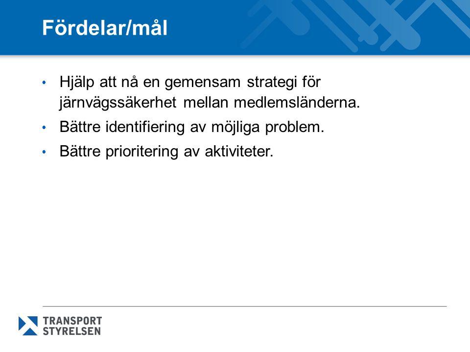 Fördelar/mål Hjälp att nå en gemensam strategi för järnvägssäkerhet mellan medlemsländerna.