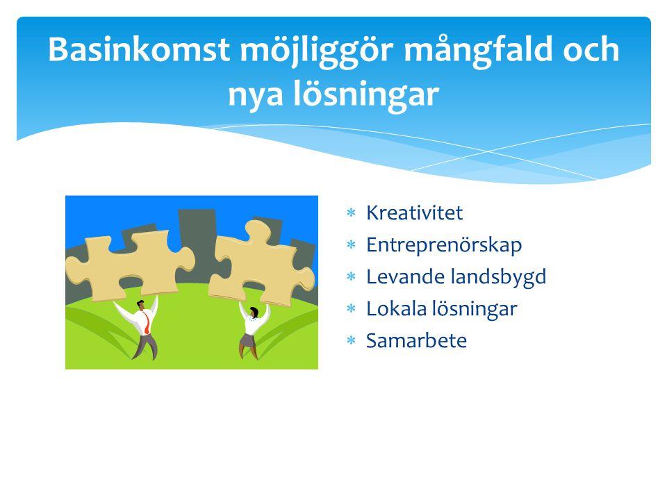 Basinkomst möjliggör mångfald och nya lösningar  Kreativitet  Entreprenörskap  Levande landsbygd  Lokala lösningar  Samarbete
