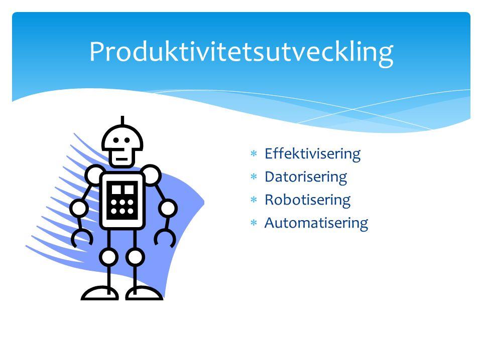 Produktivitetsutveckling  Effektivisering  Datorisering  Robotisering  Automatisering