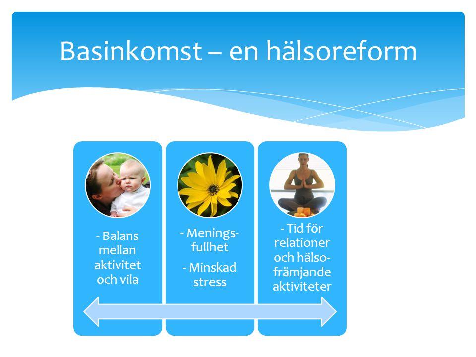 Basinkomst – en hälsoreform - Balans mellan aktivitet och vila - Menings- fullhet - Minskad stress - Tid för relationer och hälso- främjande aktiviteter