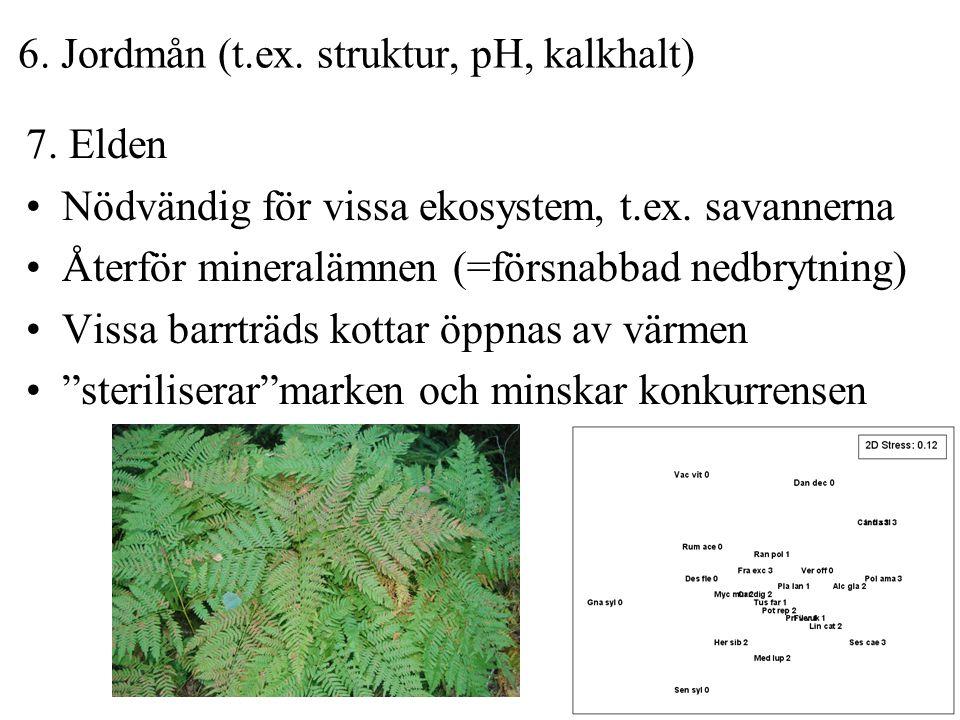 Biotiska faktorer konkurrens predation/parasitism fördelning av habitat bytesfördelning krav på boplatser sjukdomar närvaro av symbiont