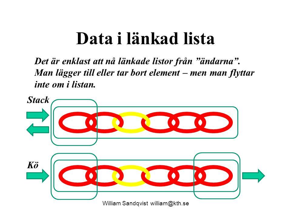 Hur det fungerar pekare data pekare data pekare data pekare data NULL börjanPek slutPek Själva kön köhandtaget William Sandqvist william@kth.se typedef struct KoElementTyp { DataTyp d; struct KoElementTyp *next ; } KoElementTyp ; typedef KoElementTyp * KoElementPekarTyp ; typedefstruct KoTyp { KoElementPekarTyp koBorjanPek, koSlutPek ; } KoTyp ; StackElementTyp *BottenPekarTyp ;