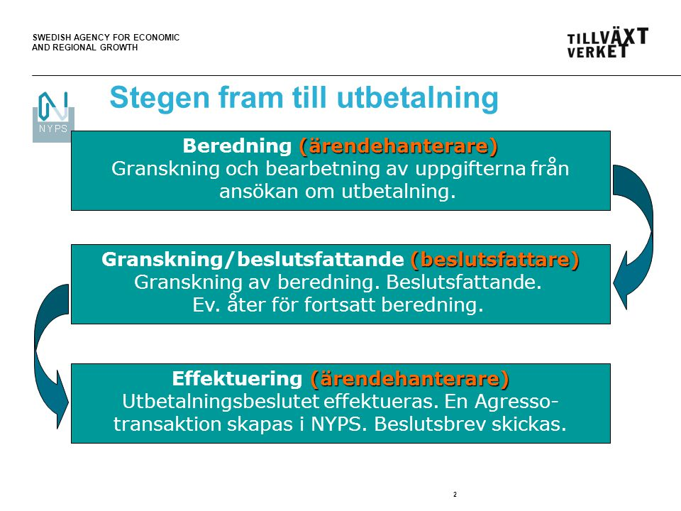 SWEDISH AGENCY FOR ECONOMIC AND REGIONAL GROWTH 2 Stegen fram till utbetalning (ärendehanterare) Beredning (ärendehanterare) Granskning och bearbetning av uppgifterna från ansökan om utbetalning.