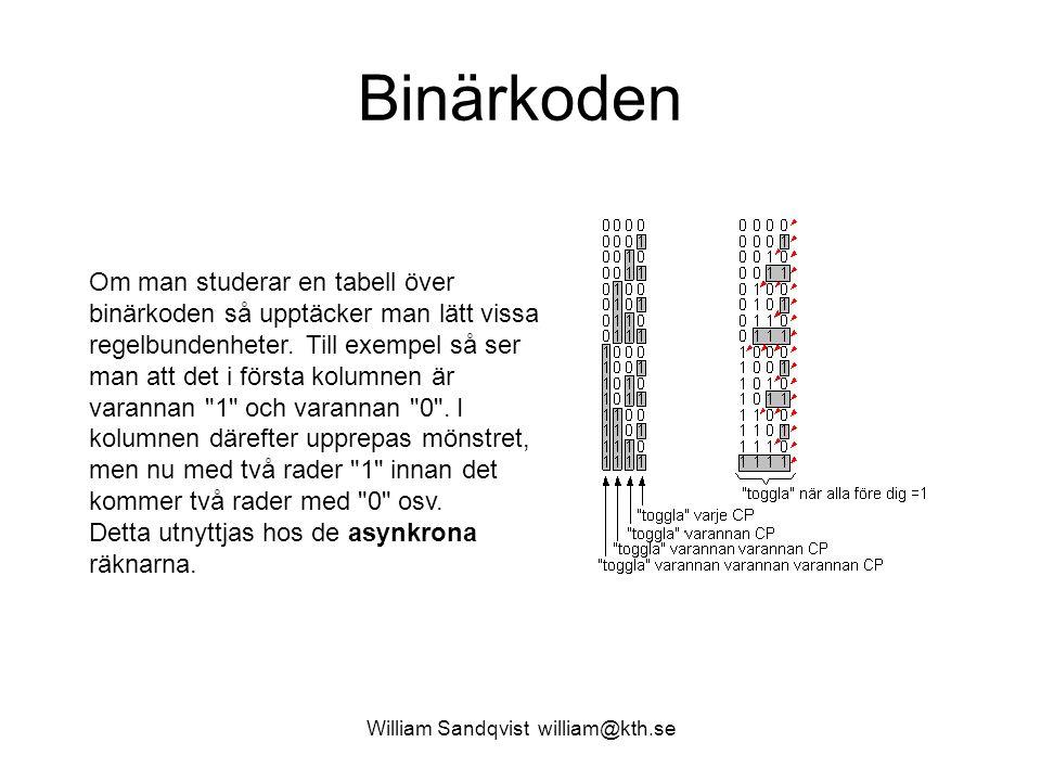 William Sandqvist william@kth.se Binärkoden Om man studerar en tabell över binärkoden så upptäcker man lätt vissa regelbundenheter. Till exempel så se