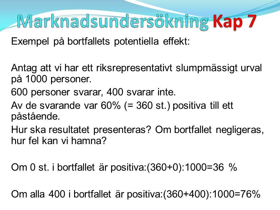 Exempel på bortfallets potentiella effekt: Antag att vi har ett riksrepresentativt slumpmässigt urval på 1000 personer. 600 personer svarar, 400 svara
