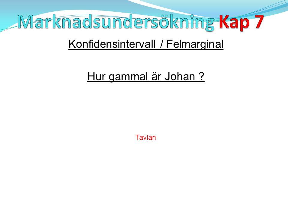 Konfidensintervall / Felmarginal Hur gammal är Johan ? Tavlan