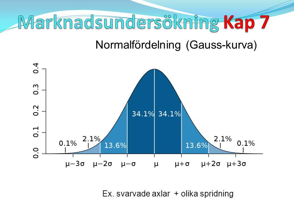 Normalfördelning (Gauss-kurva) Ex. svarvade axlar + olika spridning