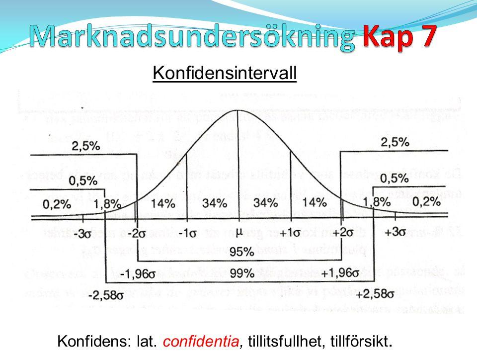 Konfidensintervall Konfidens: lat. confidentia, tillitsfullhet, tillförsikt.