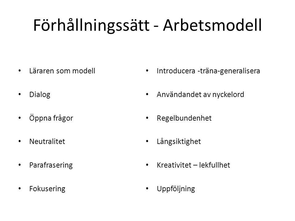 Förhållningssätt - Arbetsmodell Läraren som modell Dialog Öppna frågor Neutralitet Parafrasering Fokusering Introducera -träna-generalisera Användande