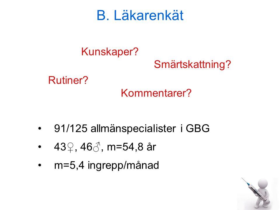 B. Läkarenkät 91/125 allmänspecialister i GBG 43♀, 46♂, m=54,8 år m=5,4 ingrepp/månad Rutiner? Kunskaper? Smärtskattning? Kommentarer?
