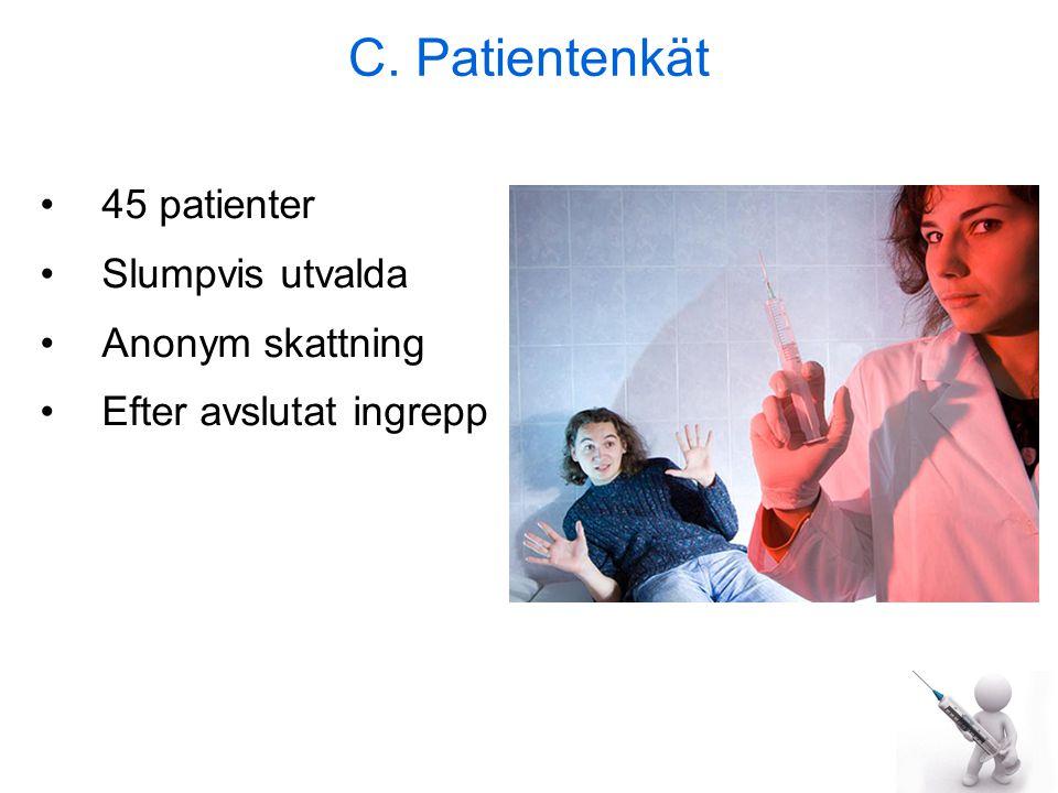 C. Patientenkät 45 patienter Slumpvis utvalda Anonym skattning Efter avslutat ingrepp