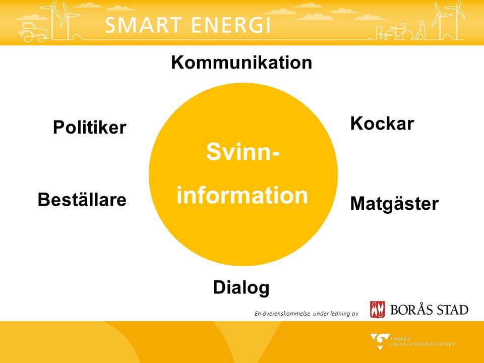 Matgäster Politiker Dialog Svinn- information Kockar Beställare Kommunikation En överenskommelse under ledning av