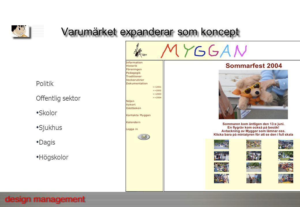 Varumärket expanderar som koncept Politik Offentlig sektor Skolor Sjukhus Dagis Högskolor