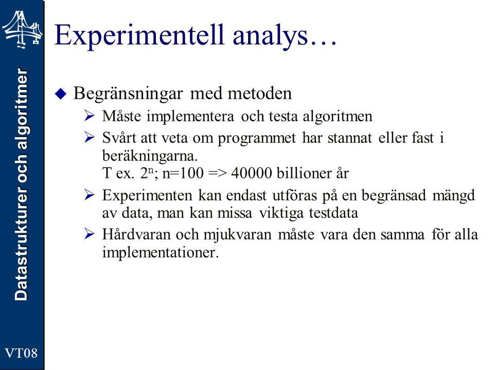 Datastrukturer och algoritmer VT08 Experimentell analys…  Begränsningar med metoden  Måste implementera och testa algoritmen  Svårt att veta om programmet har stannat eller fast i beräkningarna.