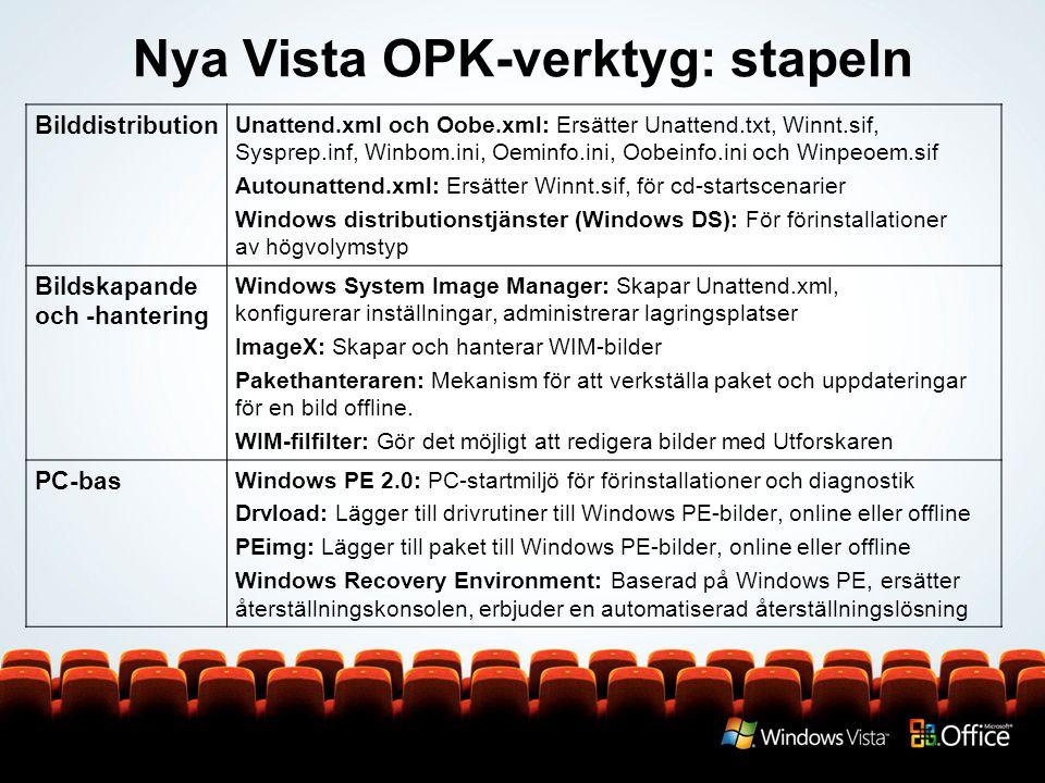 Nya Vista OPK-verktyg: stapeln Bilddistribution Unattend.xml och Oobe.xml: Ersätter Unattend.txt, Winnt.sif, Sysprep.inf, Winbom.ini, Oeminfo.ini, Oobeinfo.ini och Winpeoem.sif Autounattend.xml: Ersätter Winnt.sif, för cd-startscenarier Windows distributionstjänster (Windows DS): För förinstallationer av högvolymstyp Bildskapande och -hantering Windows System Image Manager: Skapar Unattend.xml, konfigurerar inställningar, administrerar lagringsplatser ImageX: Skapar och hanterar WIM-bilder Pakethanteraren: Mekanism för att verkställa paket och uppdateringar för en bild offline.
