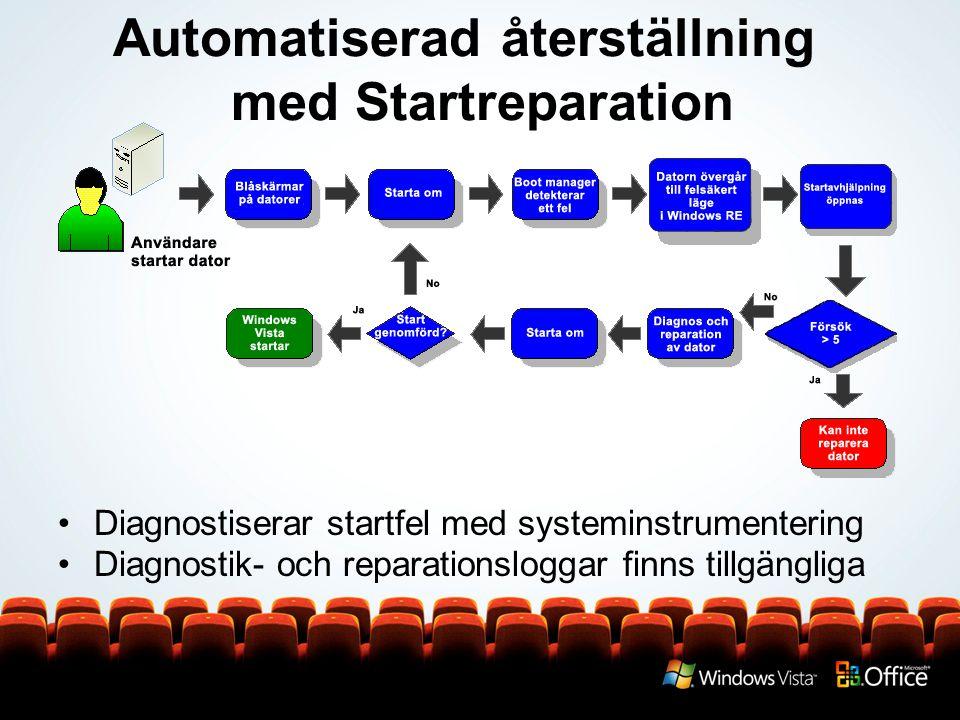 Automatiserad återställning med Startreparation Diagnostiserar startfel med systeminstrumentering Diagnostik- och reparationsloggar finns tillgängliga