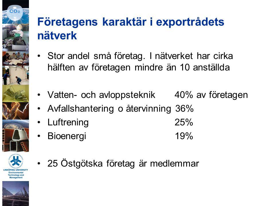 Företagens karaktär i exportrådets nätverk Stor andel små företag.