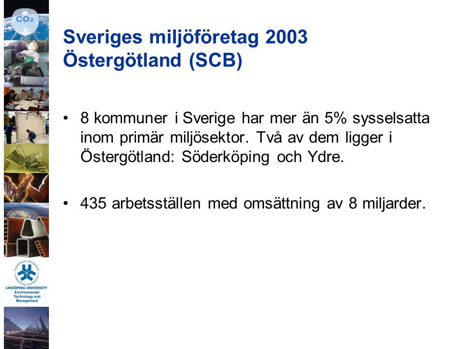 Sveriges miljöföretag 2003 Östergötland (SCB) 8 kommuner i Sverige har mer än 5% sysselsatta inom primär miljösektor.