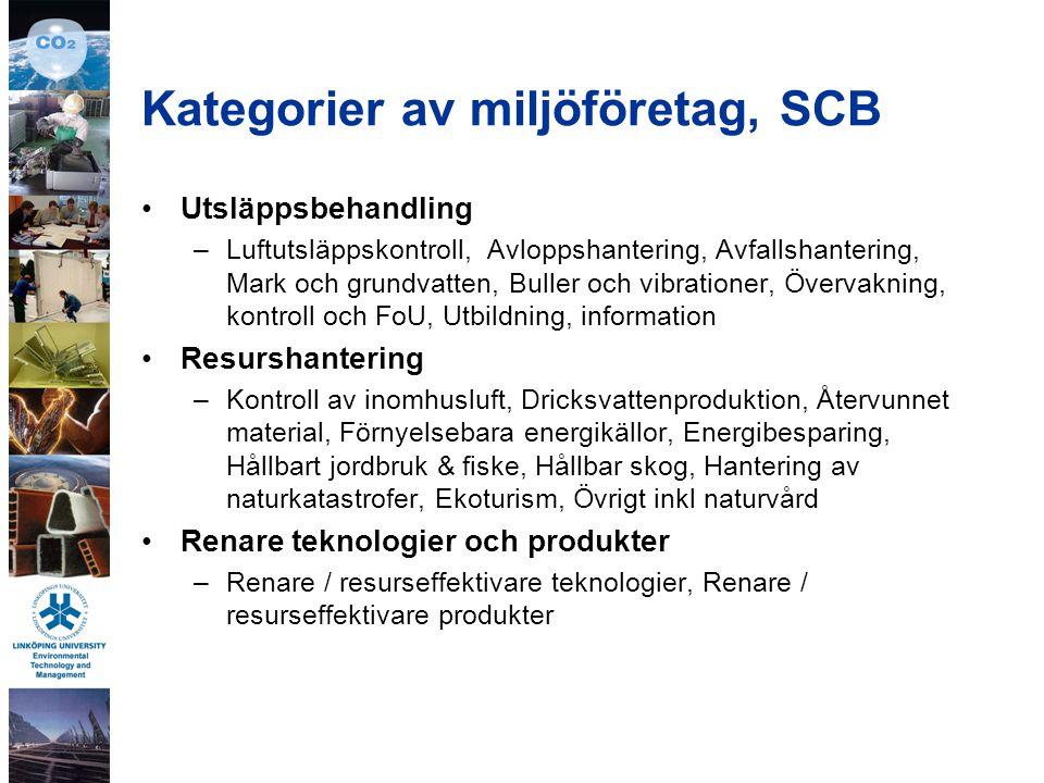 Sveriges miljöföretag 2003 i primär miljösektor MiljöområdeAntal arbetsställen Omsättning (milj SEK) Utsläppsbehandling405245838 Varav avfall 31000 Resurshantering489281438 Varav förnyelsebar energi 60000 Renare teknologier och produkter 1133582 Summa9057130858