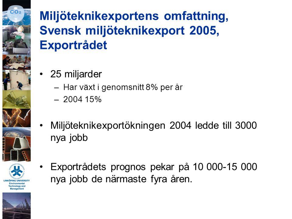Miljöteknikexportens omfattning, Svensk miljöteknikexport 2005, Exportrådet 25 miljarder –Har växt i genomsnitt 8% per år –2004 15% Miljöteknikexportökningen 2004 ledde till 3000 nya jobb Exportrådets prognos pekar på 10 000-15 000 nya jobb de närmaste fyra åren.