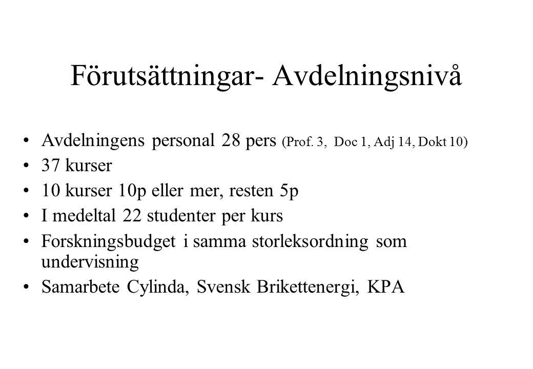 Förutsättningar- Avdelningsnivå Avdelningens personal 28 pers (Prof.