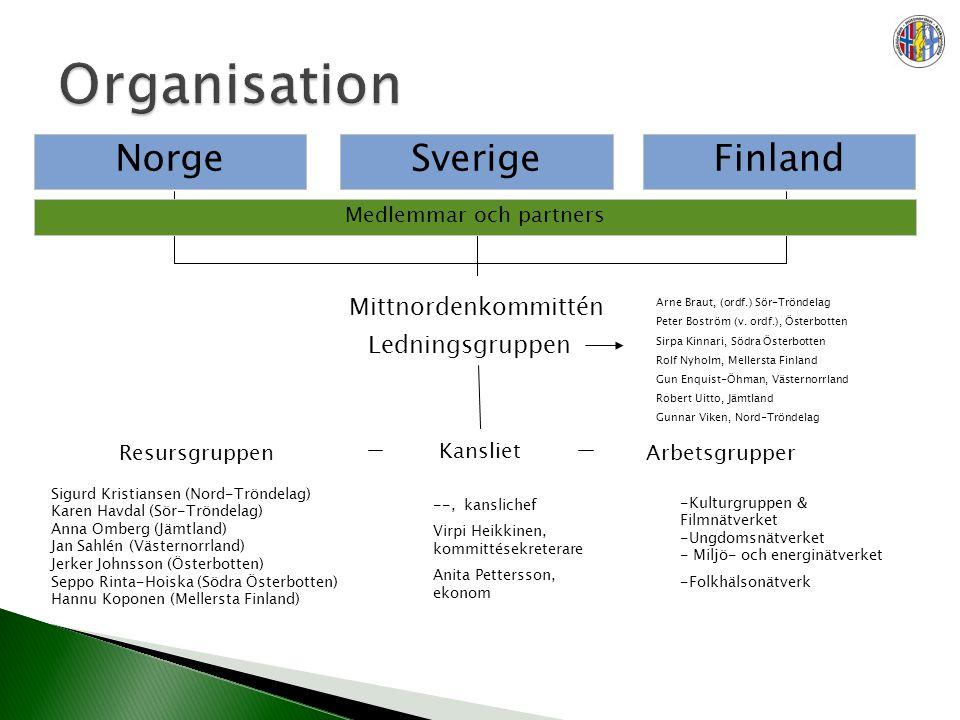 Mittnordenkommittén Ledningsgruppen NorgeSverigeFinland Arne Braut, (ordf.) Sör-Tröndelag Peter Boström (v.