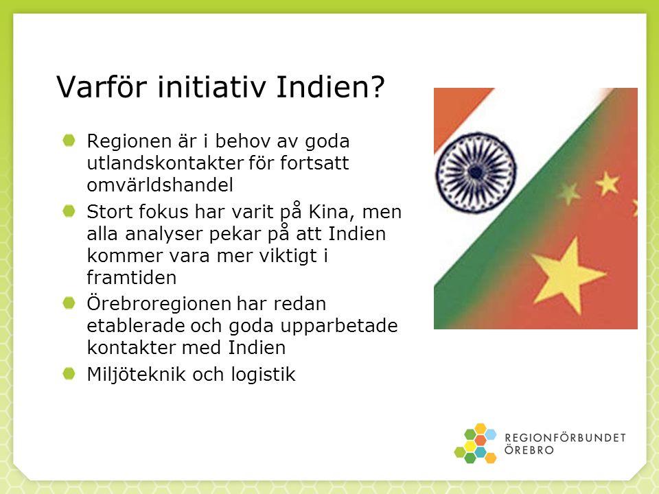 Varför initiativ Indien.