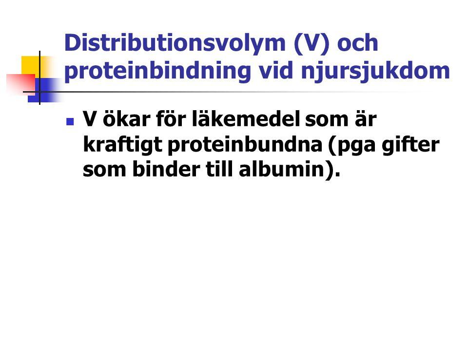 Distributionsvolym (V) och proteinbindning vid njursjukdom V ökar för läkemedel som är kraftigt proteinbundna (pga gifter som binder till albumin).