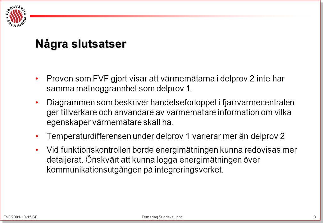 FVF/2001-10-15/GE 8 Temadag Sundsvall.ppt Några slutsatser Proven som FVF gjort visar att värmemätarna i delprov 2 inte har samma mätnoggrannhet som delprov 1.