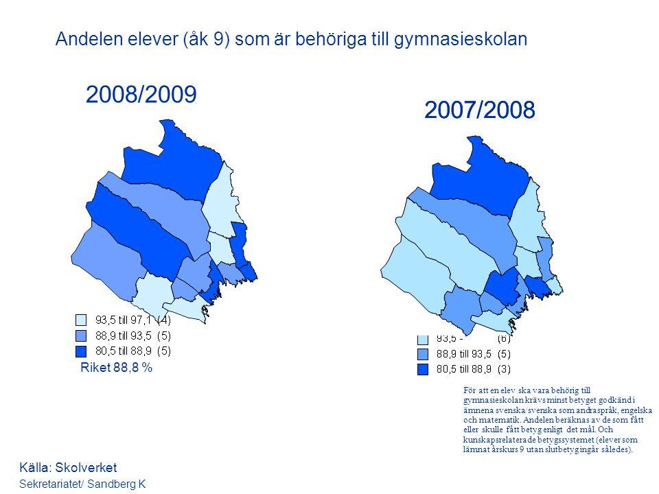 Andelen elever (åk 9) som är behöriga till gymnasieskolan 2007/2008 2008/2009 Riket 88,8 % 2007/2008 För att en elev ska vara behörig till gymnasieskolan krävs minst betyget godkänd i ämnena svenska/svenska som andraspråk, engelska och matematik.