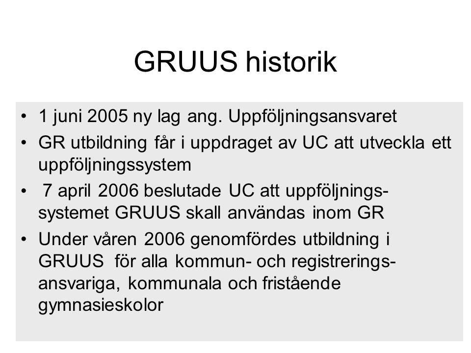 GRUUS historik 1 juni 2005 ny lag ang. Uppföljningsansvaret GR utbildning får i uppdraget av UC att utveckla ett uppföljningssystem 7 april 2006 beslu