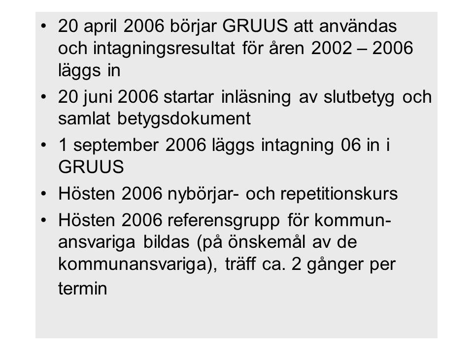 20 april 2006 börjar GRUUS att användas och intagningsresultat för åren 2002 – 2006 läggs in 20 juni 2006 startar inläsning av slutbetyg och samlat betygsdokument 1 september 2006 läggs intagning 06 in i GRUUS Hösten 2006 nybörjar- och repetitionskurs Hösten 2006 referensgrupp för kommun- ansvariga bildas (på önskemål av de kommunansvariga), träff ca.