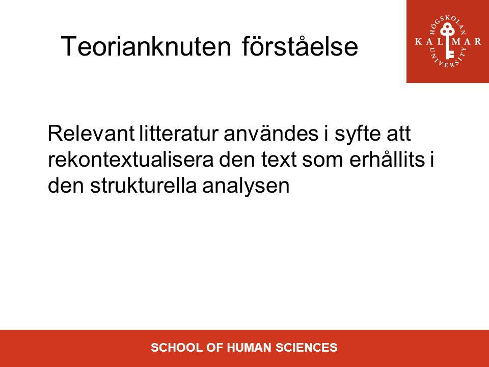 SCHOOL OF HUMAN SCIENCES Teorianknuten förståelse Relevant litteratur användes i syfte att rekontextualisera den text som erhållits i den strukturella