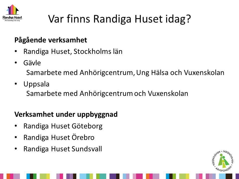 Var finns Randiga Huset idag? Pågående verksamhet Randiga Huset, Stockholms län Gävle Samarbete med Anhörigcentrum, Ung Hälsa och Vuxenskolan Uppsala