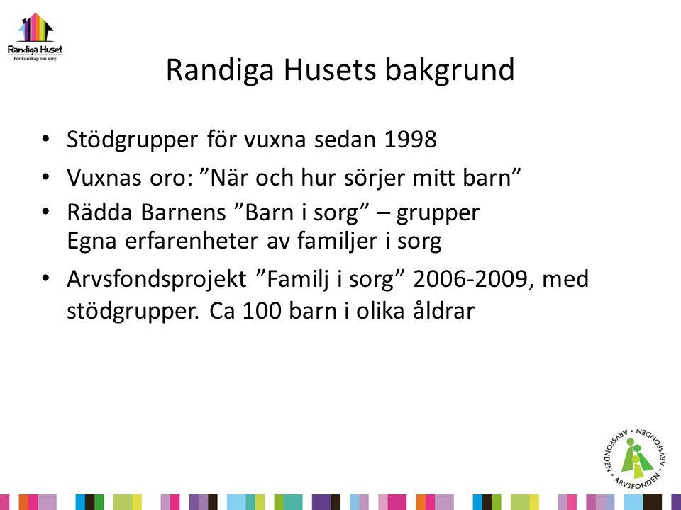 """Randiga Husets bakgrund Stödgrupper för vuxna sedan 1998 Vuxnas oro: """"När och hur sörjer mitt barn"""" Rädda Barnens """"Barn i sorg"""" – grupper Egna erfaren"""