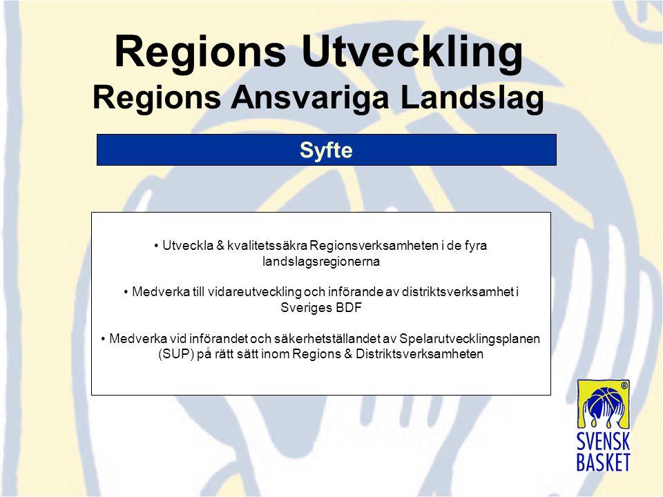 Regions Utveckling Regions Ansvariga Landslag Utveckla & kvalitetssäkra Regionsverksamheten i de fyra landslagsregionerna Medverka till vidareutveckli