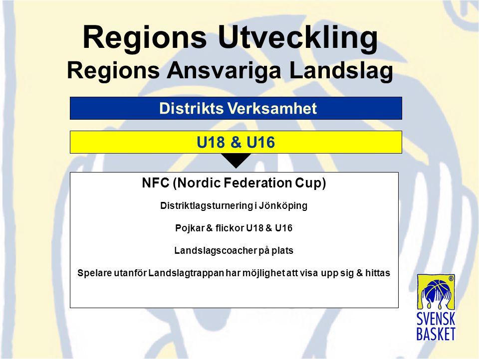Distrikts Verksamhet NFC (Nordic Federation Cup) Distriktlagsturnering i Jönköping Pojkar & flickor U18 & U16 Landslagscoacher på plats Spelare utanfö