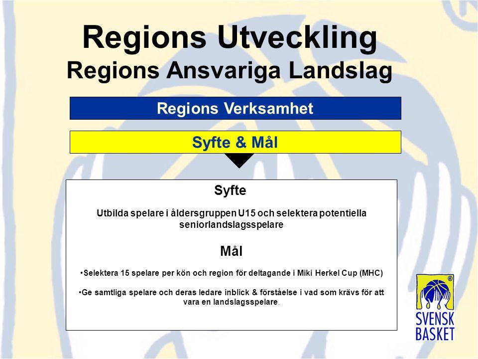 Regions Verksamhet Syfte Utbilda spelare i åldersgruppen U15 och selektera potentiella seniorlandslagsspelare Mål Selektera 15 spelare per kön och reg