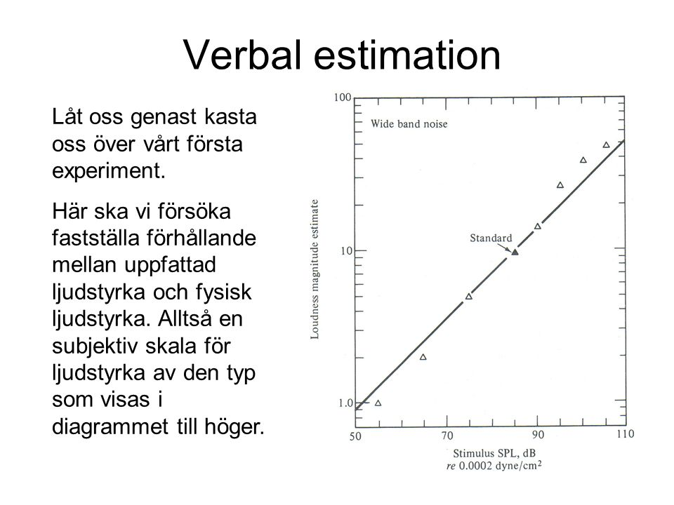 Metoder som används  Verbal estimation  Production  Reproduction  Comparison
