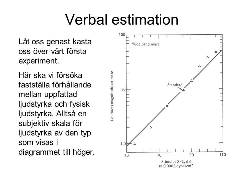 Time separation pitch Samma effekt som vid periodicity pitch kan uppstå med pulserande ljud.