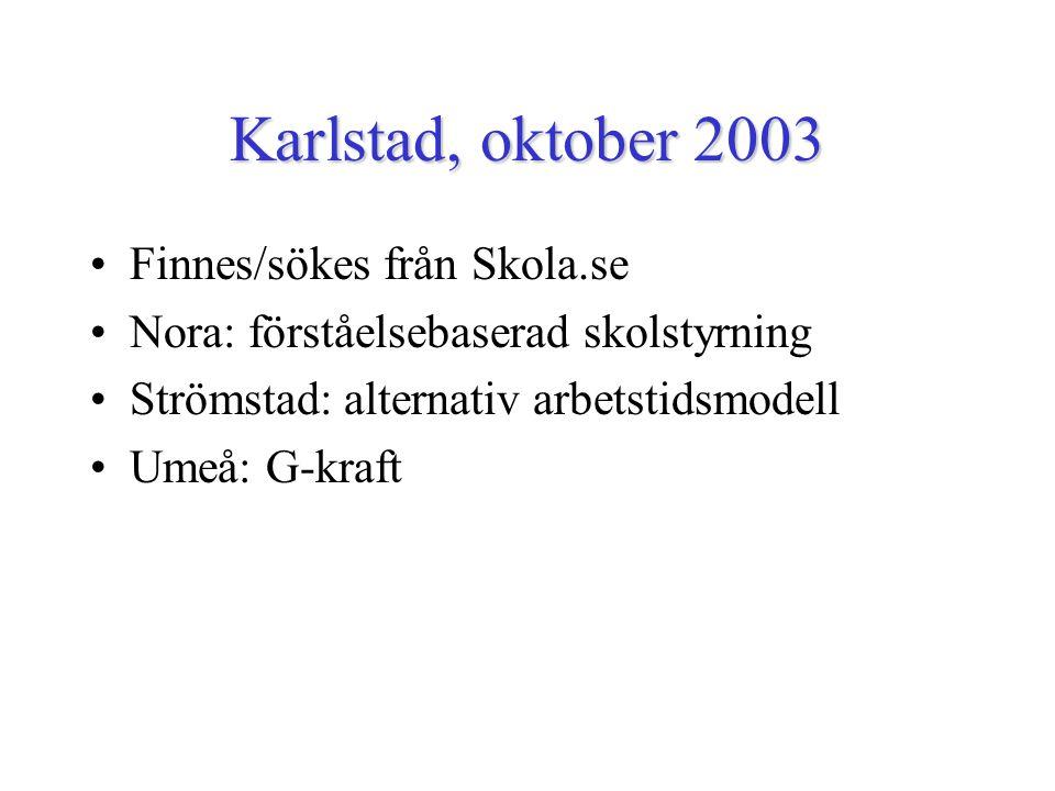 Karlstad, oktober 2003 Finnes/sökes från Skola.se Nora: förståelsebaserad skolstyrning Strömstad: alternativ arbetstidsmodell Umeå: G-kraft
