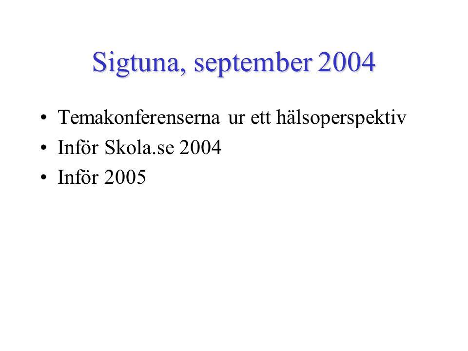 Sigtuna, september 2004 Temakonferenserna ur ett hälsoperspektiv Inför Skola.se 2004 Inför 2005