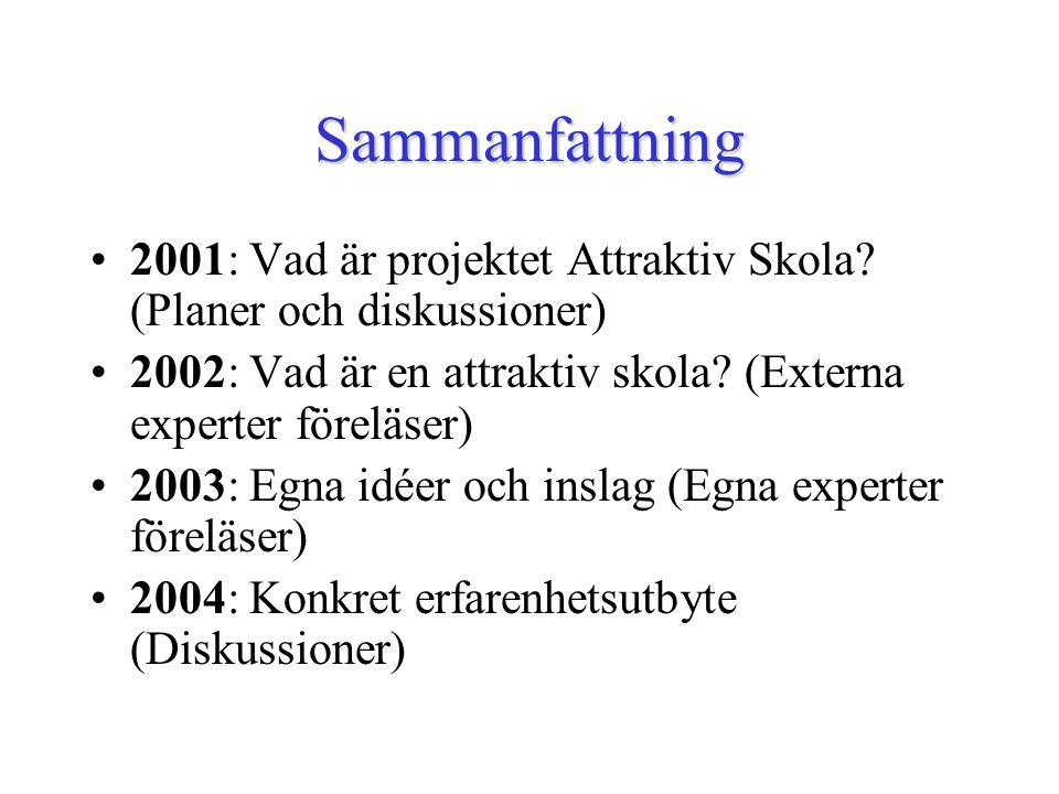 Sammanfattning 2001: Vad är projektet Attraktiv Skola.
