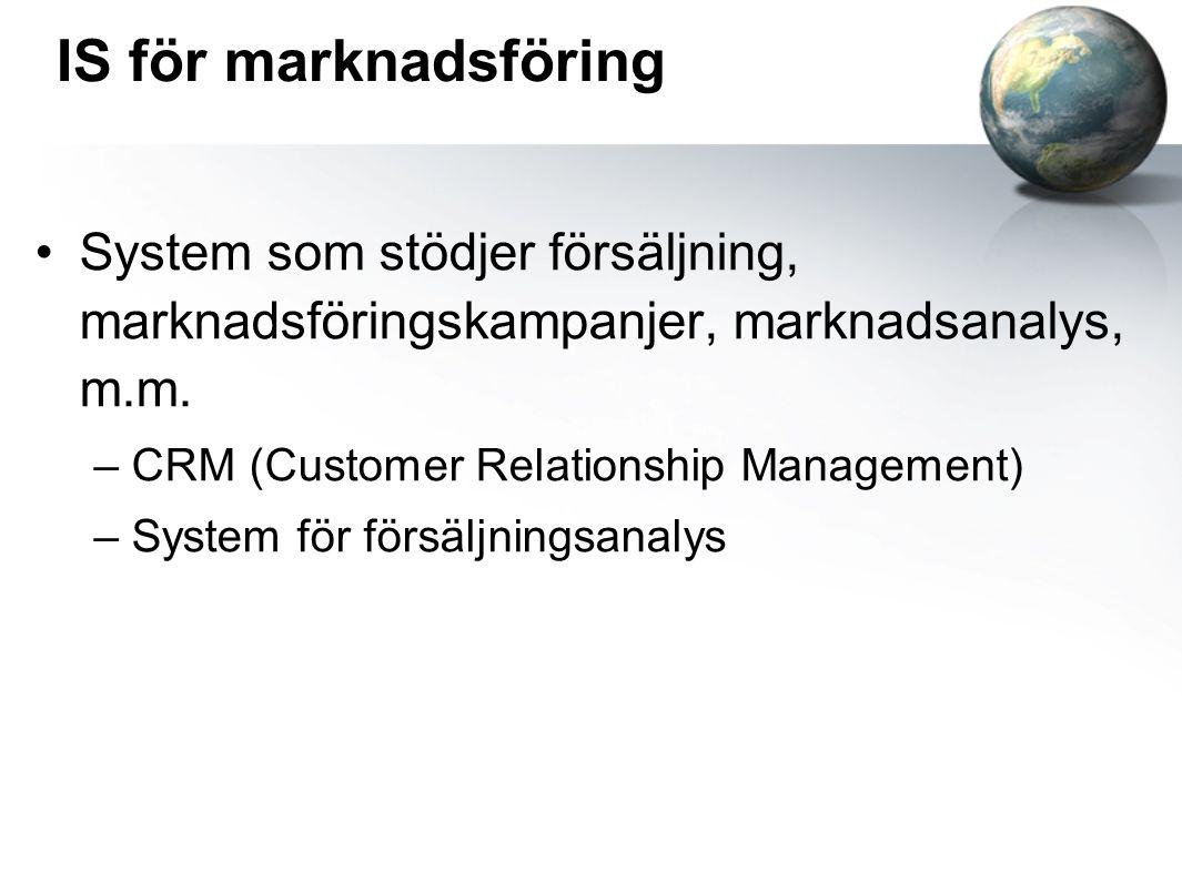 IS för marknadsföring System som stödjer försäljning, marknadsföringskampanjer, marknadsanalys, m.m.