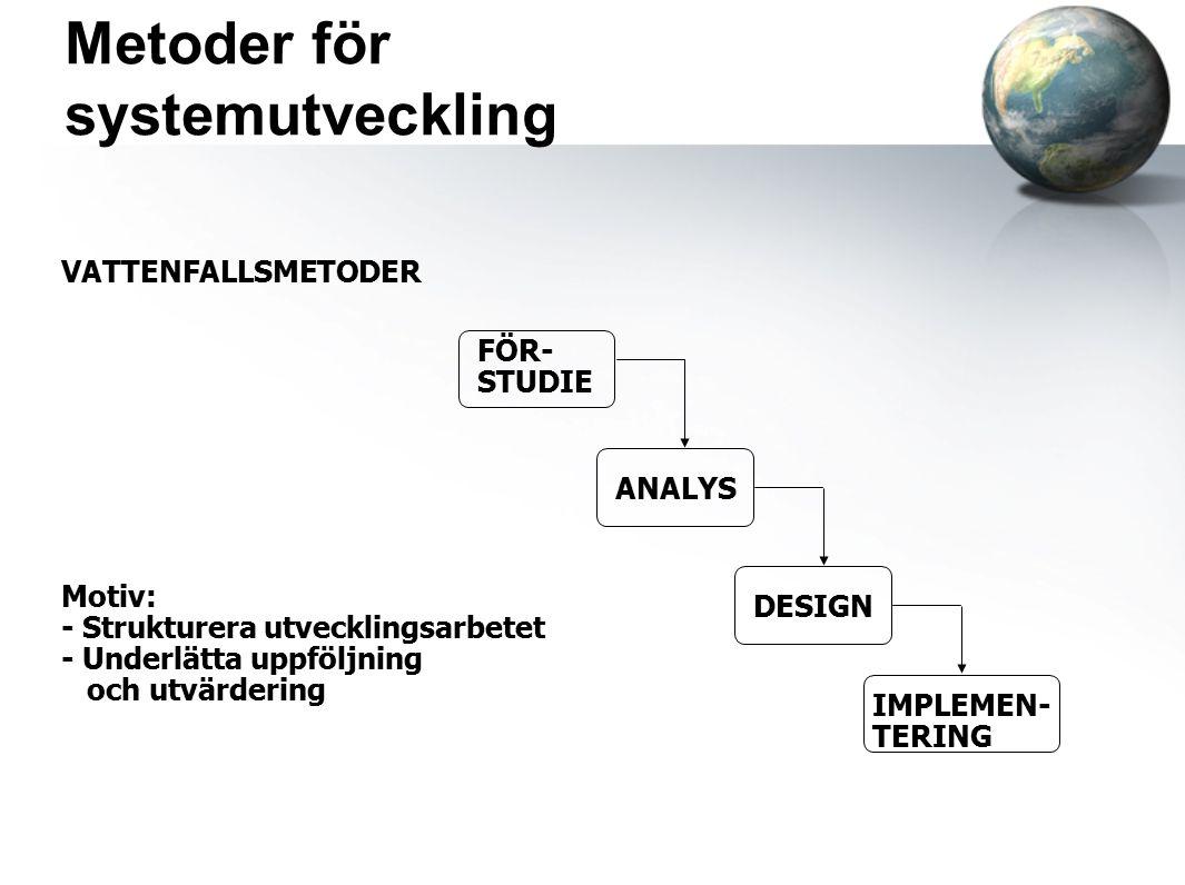 Metoder för systemutveckling VATTENFALLSMETODER FÖR- STUDIE ANALYS DESIGN IMPLEMEN- TERING Motiv: - Strukturera utvecklingsarbetet - Underlätta uppföljning och utvärdering