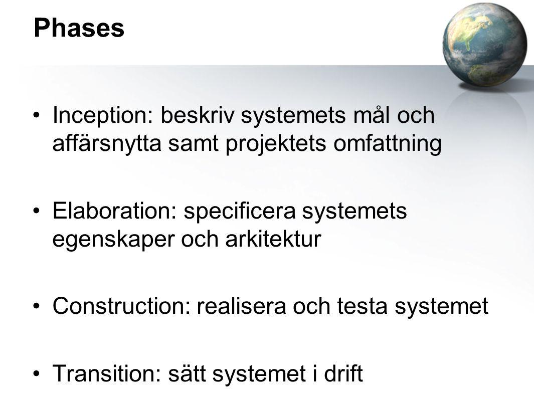 Phases Inception: beskriv systemets mål och affärsnytta samt projektets omfattning Elaboration: specificera systemets egenskaper och arkitektur Construction: realisera och testa systemet Transition: sätt systemet i drift