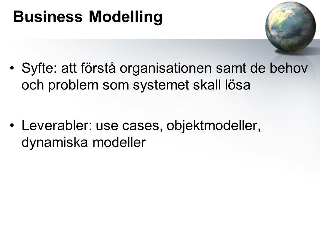 Business Modelling Syfte: att förstå organisationen samt de behov och problem som systemet skall lösa Leverabler: use cases, objektmodeller, dynamiska modeller